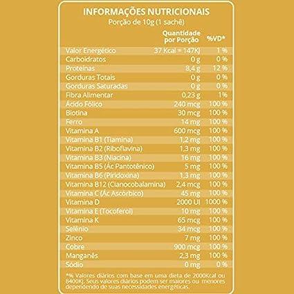 compoziția de unguent de condroitină a medicamentului simptome renale dureri articulare