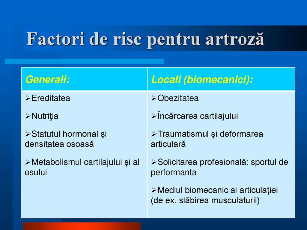 lista preparatelor comune coxartroza 1-2 grade ale tratamentului articulației șoldului