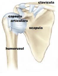 artroza de gradul doi a articulațiilor șoldului care înțepă în articulații pentru durere